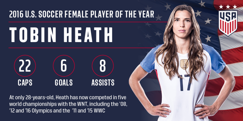 Tobin Heath Named US Female Player Of The Year